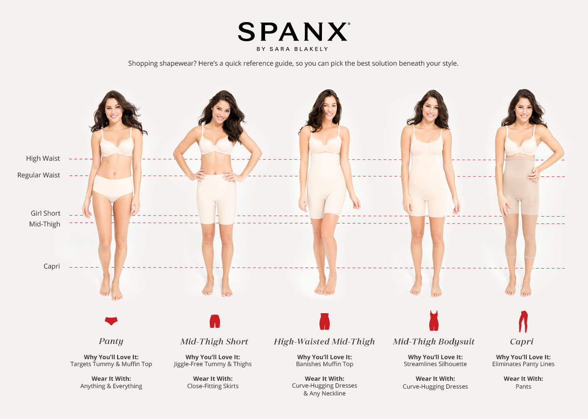 Spanx Solutions For Every Style David S Bridal