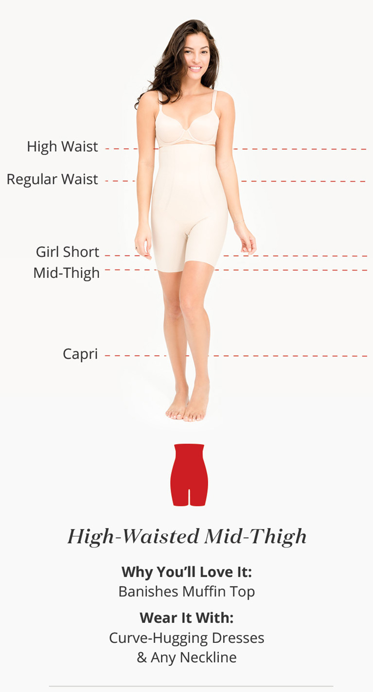 Spanx Thinstincts High Waisted Mid Thigh Short